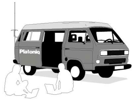 PLATONIQ